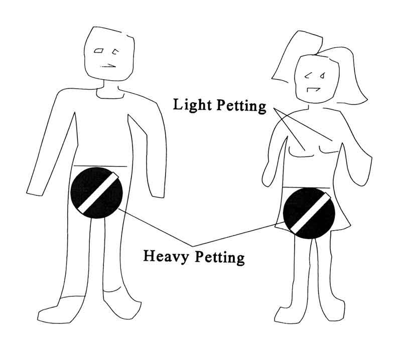 Light and Heavy Petting