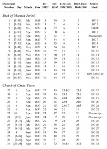 Cross references_Page_1