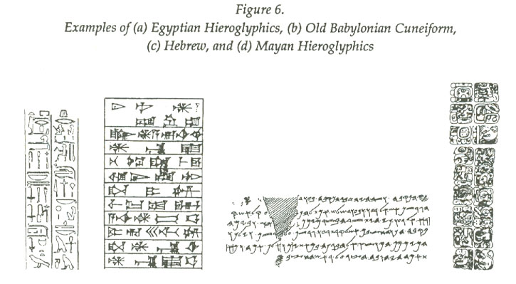 Examples of: Egyptian Hieroglyphics, Olds Babylonian Cuneiform, Hebrew, and Mayan Hieroglyphics